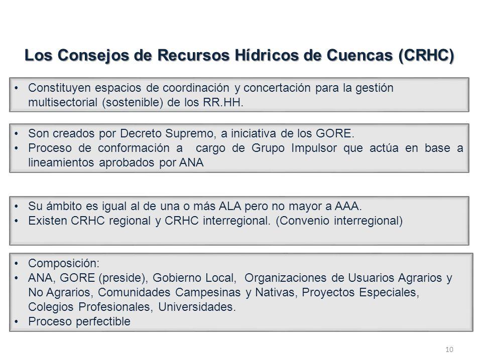 10 Los Consejos de Recursos Hídricos de Cuencas (CRHC) Constituyen espacios de coordinación y concertación para la gestión multisectorial (sostenible) de los RR.HH.