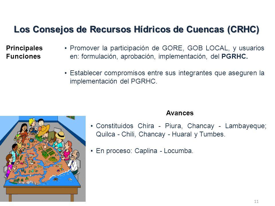 11 Los Consejos de Recursos Hídricos de Cuencas (CRHC) Principales Funciones Avances Constituidos Chira - Piura, Chancay - Lambayeque; Quilca - Chili, Chancay - Huaral y Tumbes.