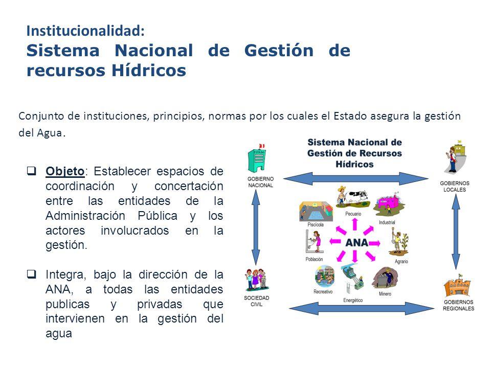 Objeto: Establecer espacios de coordinación y concertación entre las entidades de la Administración Pública y los actores involucrados en la gestión.