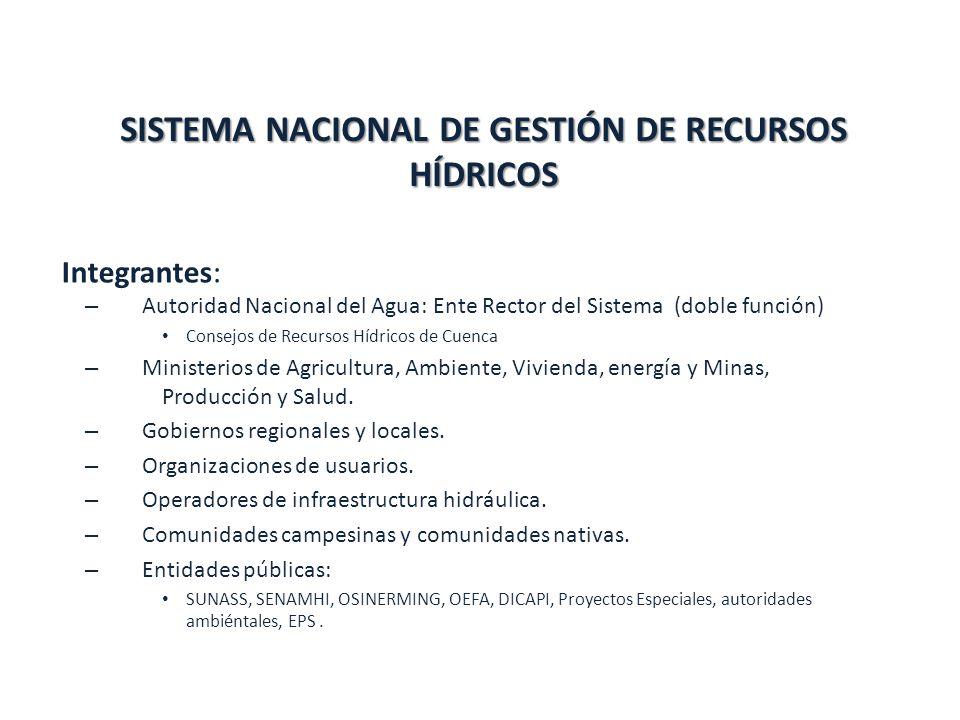 SISTEMA NACIONAL DE GESTIÓN DE RECURSOS HÍDRICOS – Autoridad Nacional del Agua: Ente Rector del Sistema (doble función) Consejos de Recursos Hídricos de Cuenca – Ministerios de Agricultura, Ambiente, Vivienda, energía y Minas, Producción y Salud.