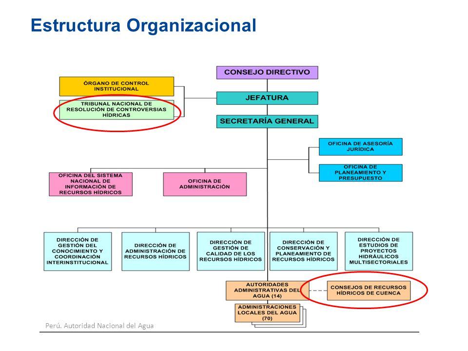 Estructura Organizacional Perú. Autoridad Nacional del Agua