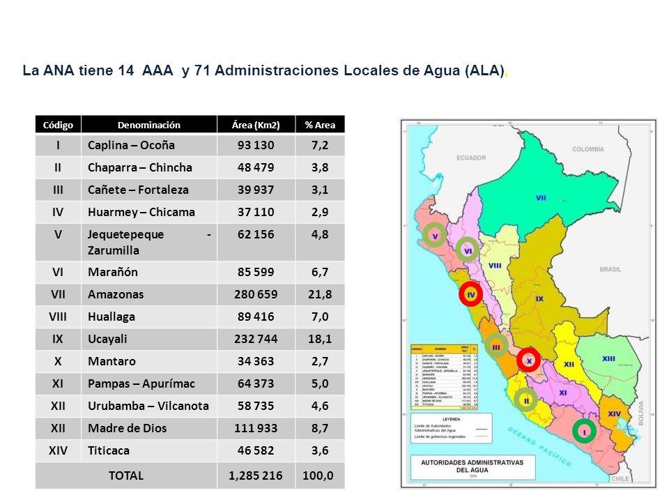 CódigoDenominaciónÁrea (Km2)% Area ICaplina – Ocoña93 1307,2 IIChaparra – Chincha48 4793,8 IIICañete – Fortaleza39 9373,1 IVHuarmey – Chicama37 1102,9 VJequetepeque - Zarumilla 62 1564,8 VIMarañón85 5996,7 VIIAmazonas280 65921,8 VIIIHuallaga89 4167,0 IXUcayali232 74418,1 XMantaro34 3632,7 XIPampas – Apurímac64 3735,0 XIIUrubamba – Vilcanota58 7354,6 XIIMadre de Dios111 9338,7 XIVTiticaca46 5823,6 TOTAL1,285 216100,0 La ANA tiene 14 AAA y 71 Administraciones Locales de Agua (ALA),