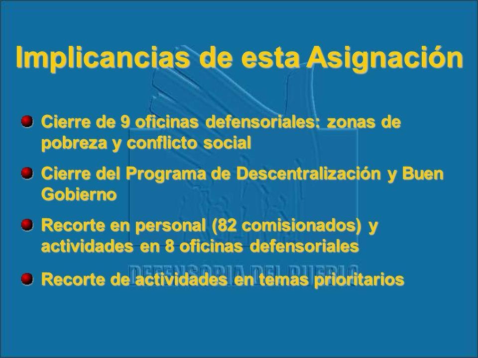 Estancamiento de la contribución de los RO 2002 - 2006 - Presupuesto 2005 actualizado al 30-09-2005 - Proyecto de Presupuesto 2006