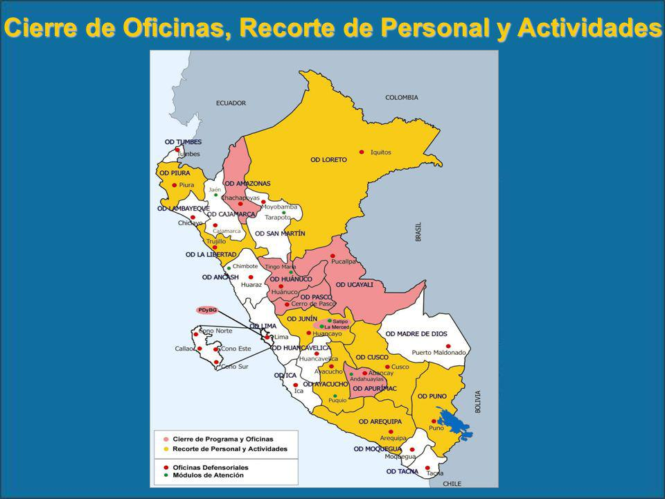 Cierre de Oficinas, Recorte de Personal y Actividades