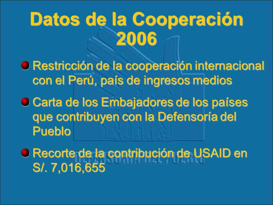 Programa Descentralización y Buen Gobierno OD.Amazonas OD.