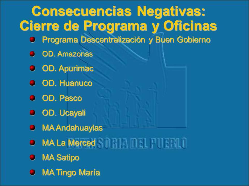 Programa Descentralización y Buen Gobierno OD. Amazonas OD.