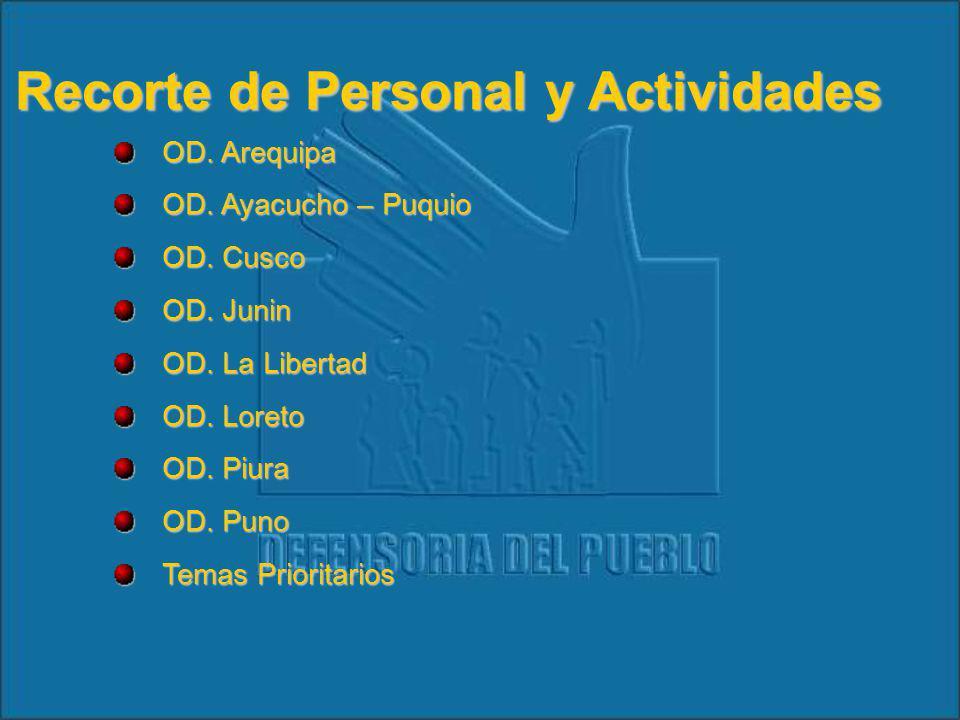 OD. Arequipa OD. Ayacucho – Puquio OD. Cusco OD.