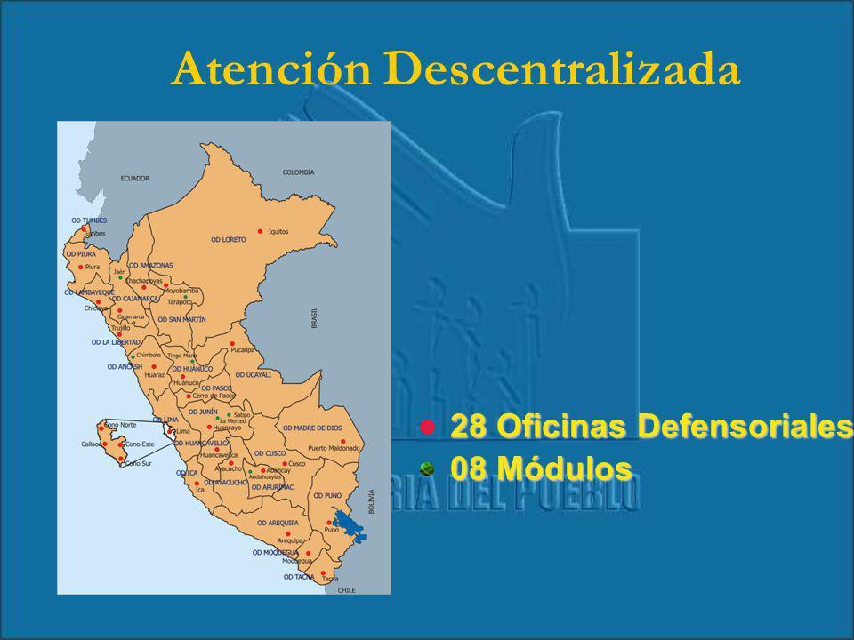 Atención Descentralizada 28 Oficinas Defensoriales 08 Módulos