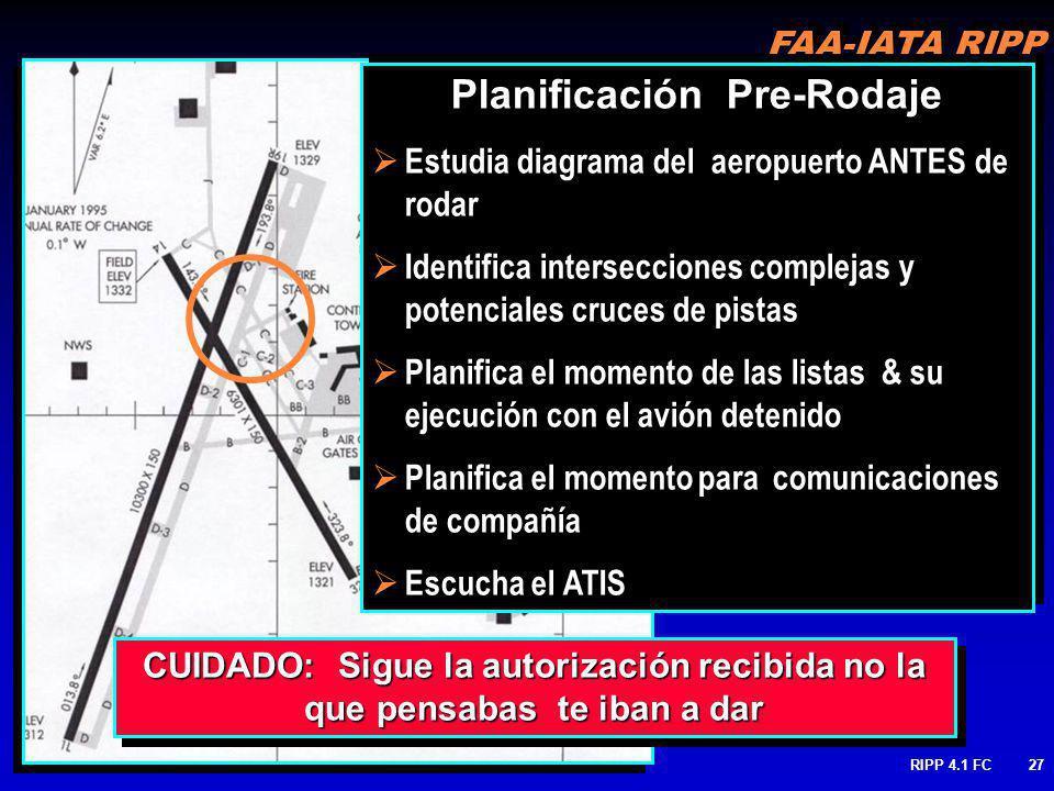 FAA-IATA RIPP RIPP 4.1 FC27 CUIDADO: Sigue la autorización recibida no la que pensabas te iban a dar Planificación Pre-Rodaje Estudia diagrama del aer