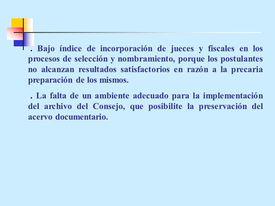 . Bajo índice de incorporación de jueces y fiscales en los procesos de selección y nombramiento, porque los postulantes no alcanzan resultados satisfa