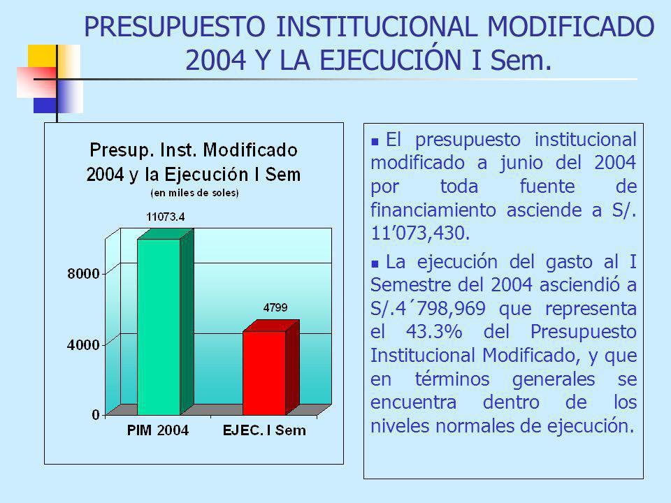 PRESUPUESTO INSTITUCIONAL MODIFICADO 2004 Y LA EJECUCIÓN I Sem. El presupuesto institucional modificado a junio del 2004 por toda fuente de financiami