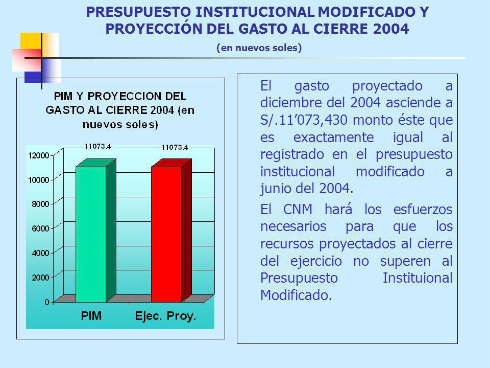PRESUPUESTO INSTITUCIONAL MODIFICADO Y PROYECCIÓN DEL GASTO AL CIERRE 2004 (en nuevos soles) El gasto proyectado a diciembre del 2004 asciende a S/.11