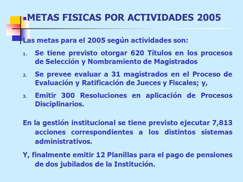 Las metas para el 2005 según actividades son: 1. Se tiene previsto otorgar 620 Títulos en los procesos de Selección y Nombramiento de Magistrados 2. S