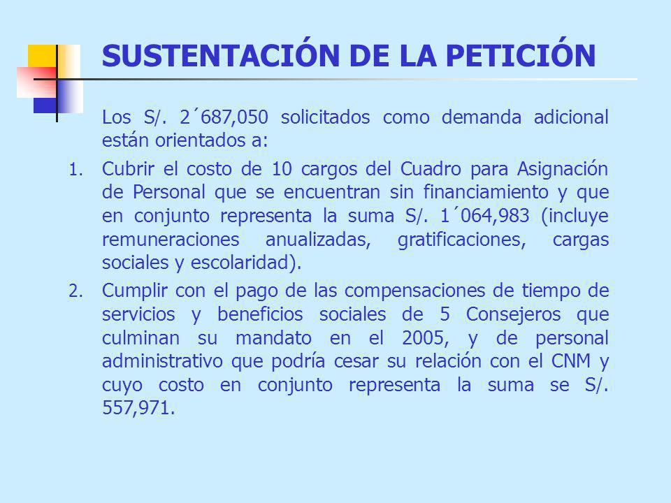 Los S /. 2´687,050 solicitados como demanda adicional están orientados a: 1. Cubrir el costo de 10 cargos del Cuadro para Asignación de Personal que s