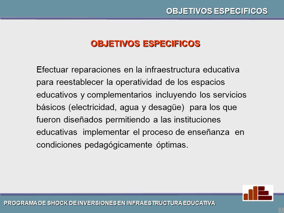 OBJETIVOS ESPECIFICOS Efectuar reparaciones en la infraestructura educativa para reestablecer la operatividad de los espacios educativos y complementa