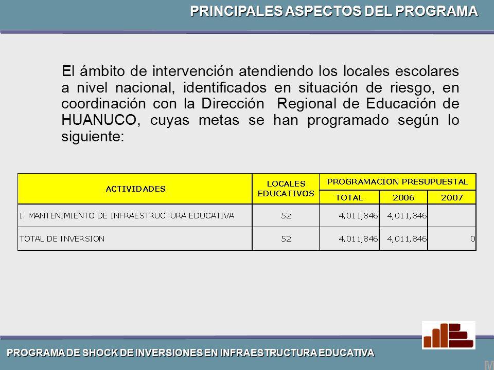 MANTENIMIENTO DE INFRAESTRUCTURA EDUCATIVA EN HUANUCO.