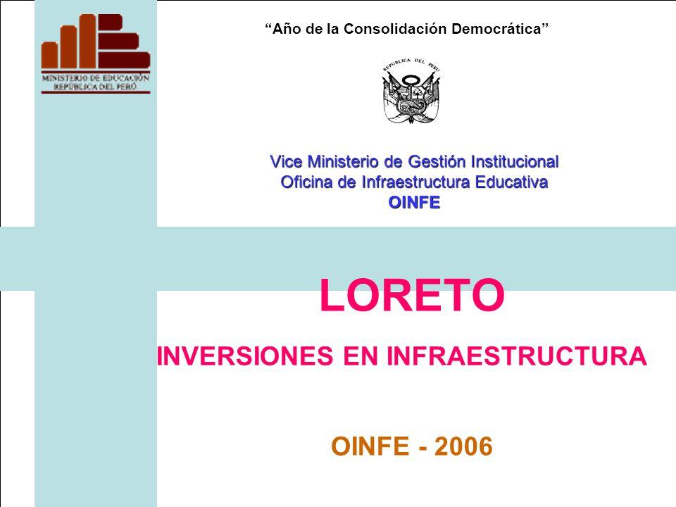 Año de la Consolidación Democrática LORETO INVERSIONES EN INFRAESTRUCTURA OINFE - 2006 Vice Ministerio de Gestión Institucional Oficina de Infraestruc
