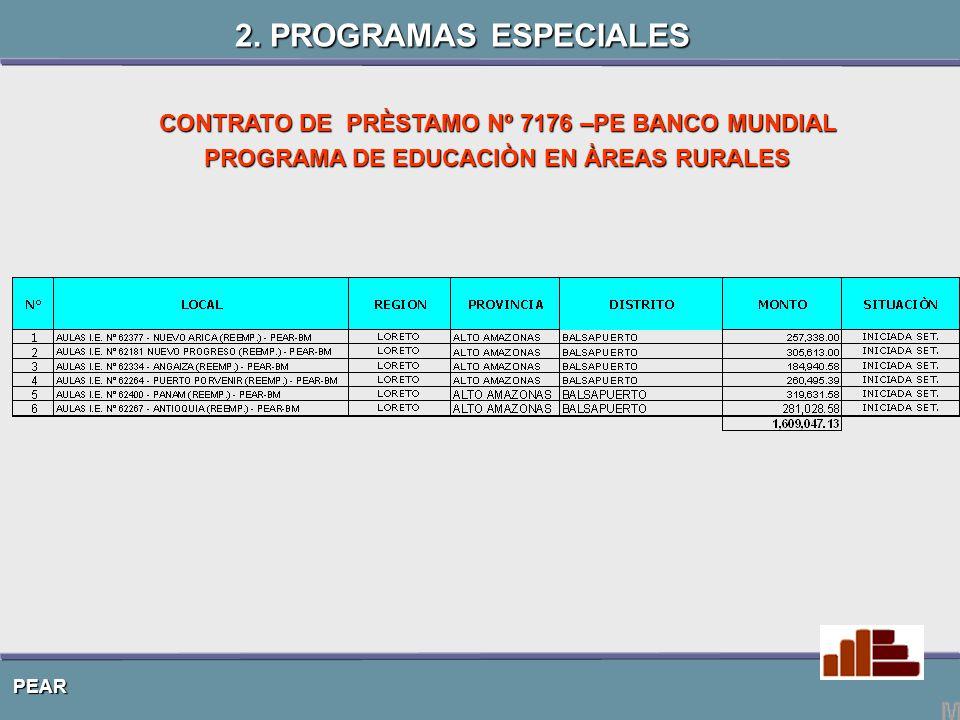 PEAR CONTRATO DE PRÈSTAMO Nº 7176 –PE BANCO MUNDIAL PROGRAMA DE EDUCACIÒN EN ÀREAS RURALES 2. PROGRAMAS ESPECIALES