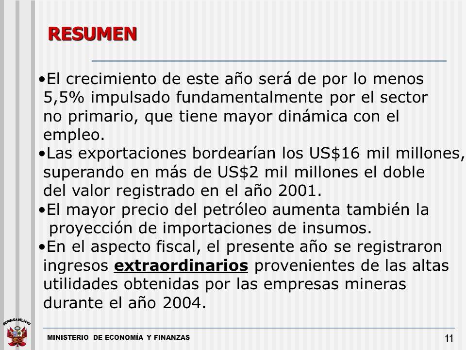 MINISTERIO DE ECONOMÍA Y FINANZAS 11 RESUMEN El crecimiento de este año será de por lo menos 5,5% impulsado fundamentalmente por el sector no primario