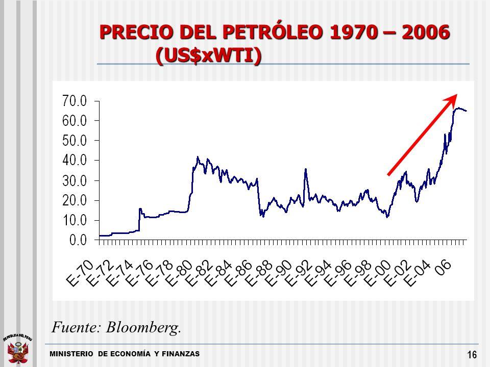 MINISTERIO DE ECONOMÍA Y FINANZAS 16 PRECIO DEL PETRÓLEO 1970 – 2006 (US$xWTI) Fuente: Bloomberg.