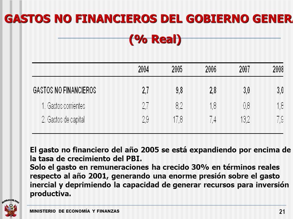 MINISTERIO DE ECONOMÍA Y FINANZAS 21 El gasto no financiero del año 2005 se está expandiendo por encima de la tasa de crecimiento del PBI. Solo el gas
