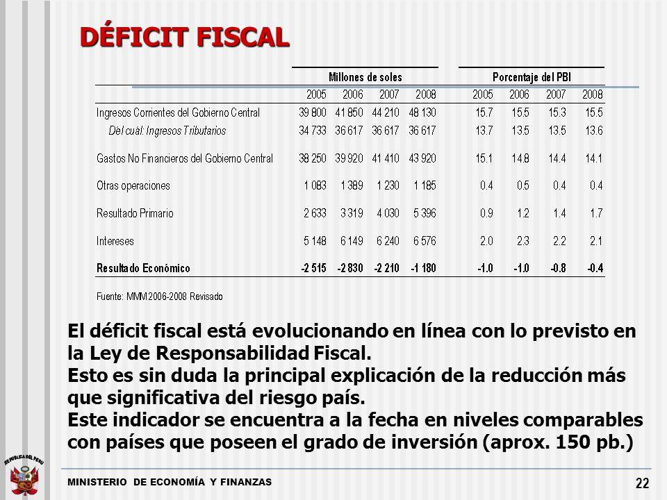 MINISTERIO DE ECONOMÍA Y FINANZAS 22 DÉFICIT FISCAL El déficit fiscal está evolucionando en línea con lo previsto en la Ley de Responsabilidad Fiscal.