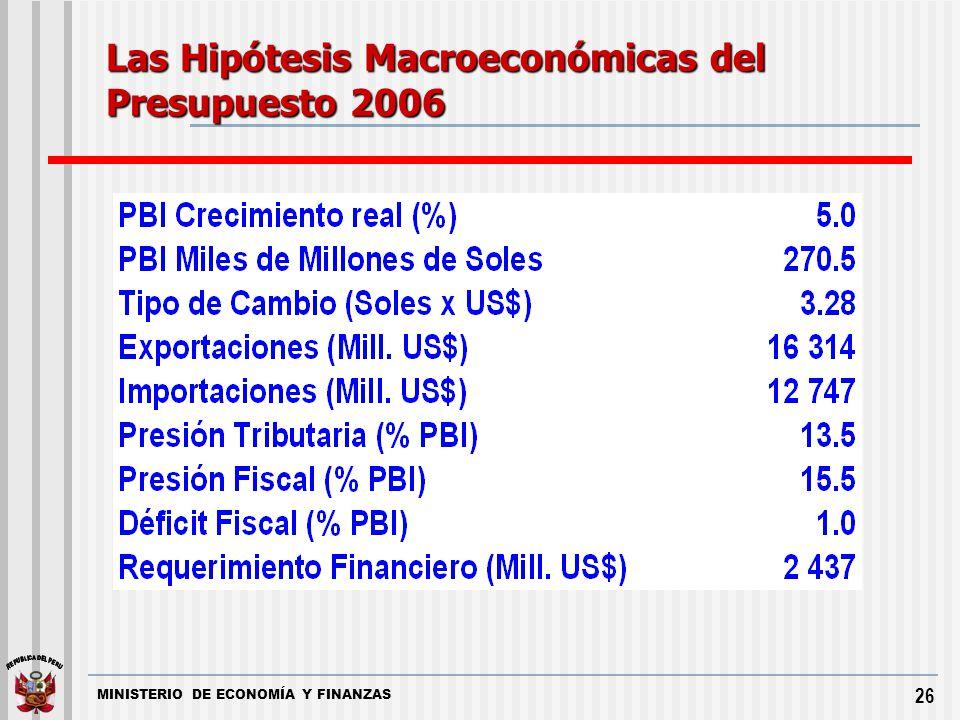 MINISTERIO DE ECONOMÍA Y FINANZAS 26 Las Hipótesis Macroeconómicas del Presupuesto 2006