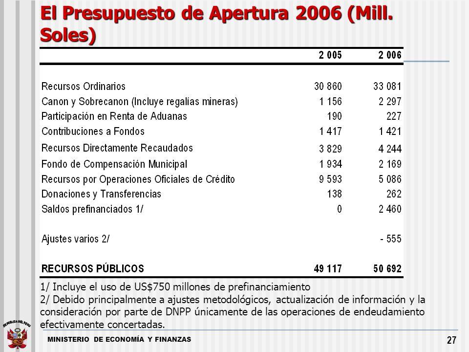 MINISTERIO DE ECONOMÍA Y FINANZAS 27 El Presupuesto de Apertura 2006 (Mill. Soles) 1/ Incluye el uso de US$750 millones de prefinanciamiento 2/ Debido