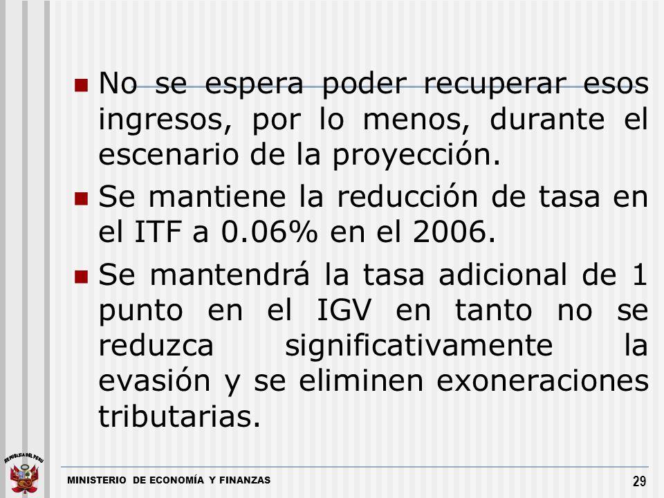 MINISTERIO DE ECONOMÍA Y FINANZAS 29 No se espera poder recuperar esos ingresos, por lo menos, durante el escenario de la proyección. Se mantiene la r
