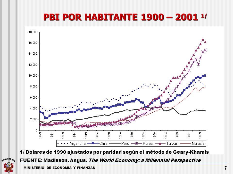 7 1/ Dólares de 1990 ajustados por paridad según el método de Geary-Khamis FUENTE: Madisson. Angus. The World Economy: a Millennial Perspective PBI PO