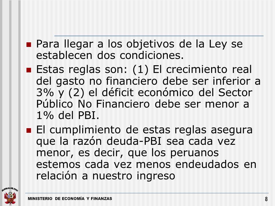 MINISTERIO DE ECONOMÍA Y FINANZAS 8 Para llegar a los objetivos de la Ley se establecen dos condiciones. Estas reglas son: (1) El crecimiento real del