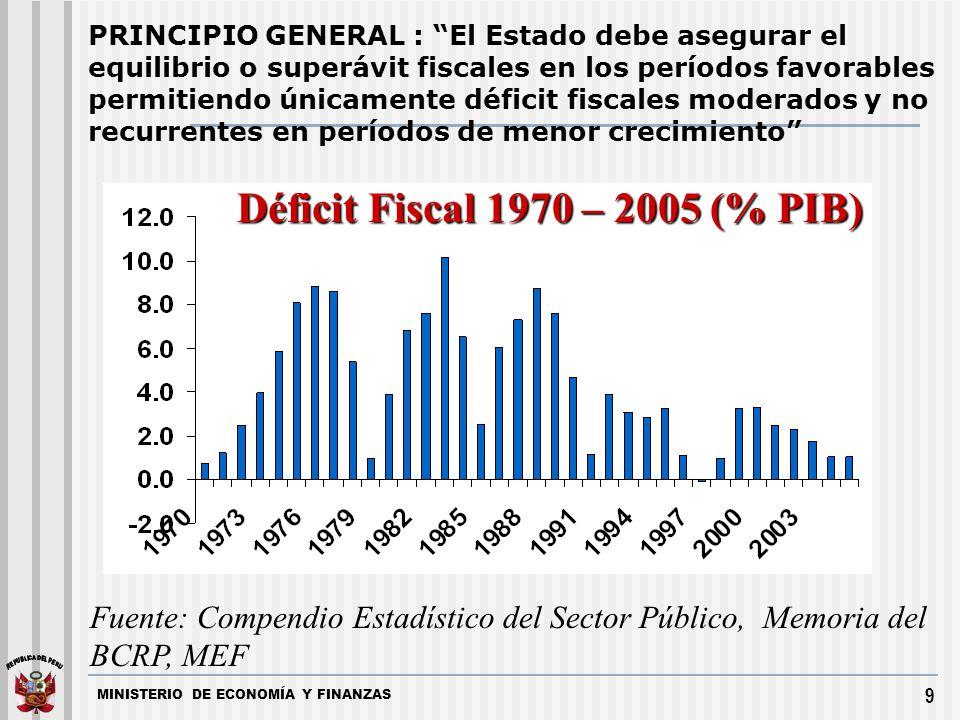 MINISTERIO DE ECONOMÍA Y FINANZAS 9 Fuente: Compendio Estadístico del Sector Público, Memoria del BCRP, MEF PRINCIPIO GENERAL : El Estado debe asegura