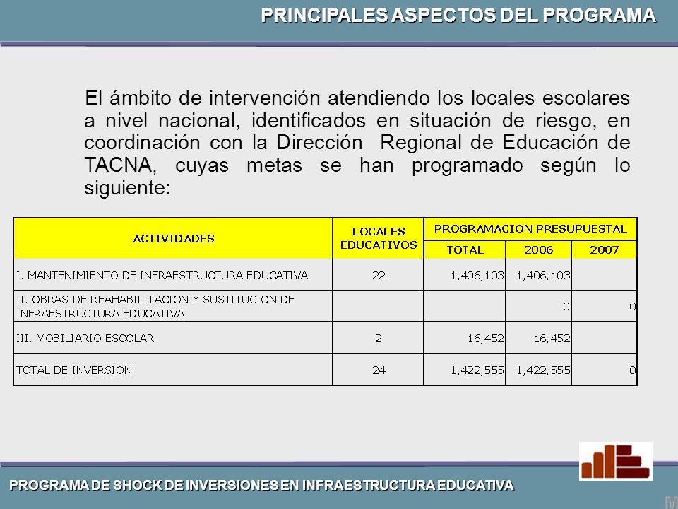 MANTENIMIENTO DE INFRAESTRUCTURA EDUCATIVA EN TACNA.