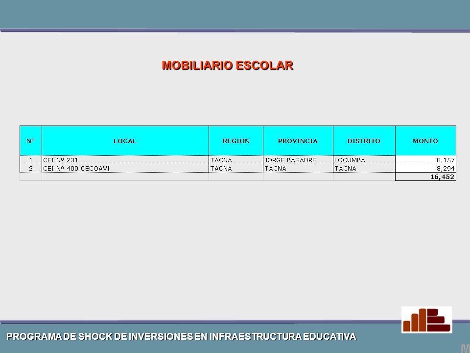 PROGRAMA DE SHOCK DE INVERSIONES EN INFRAESTRUCTURA EDUCATIVA MOBILIARIO ESCOLAR