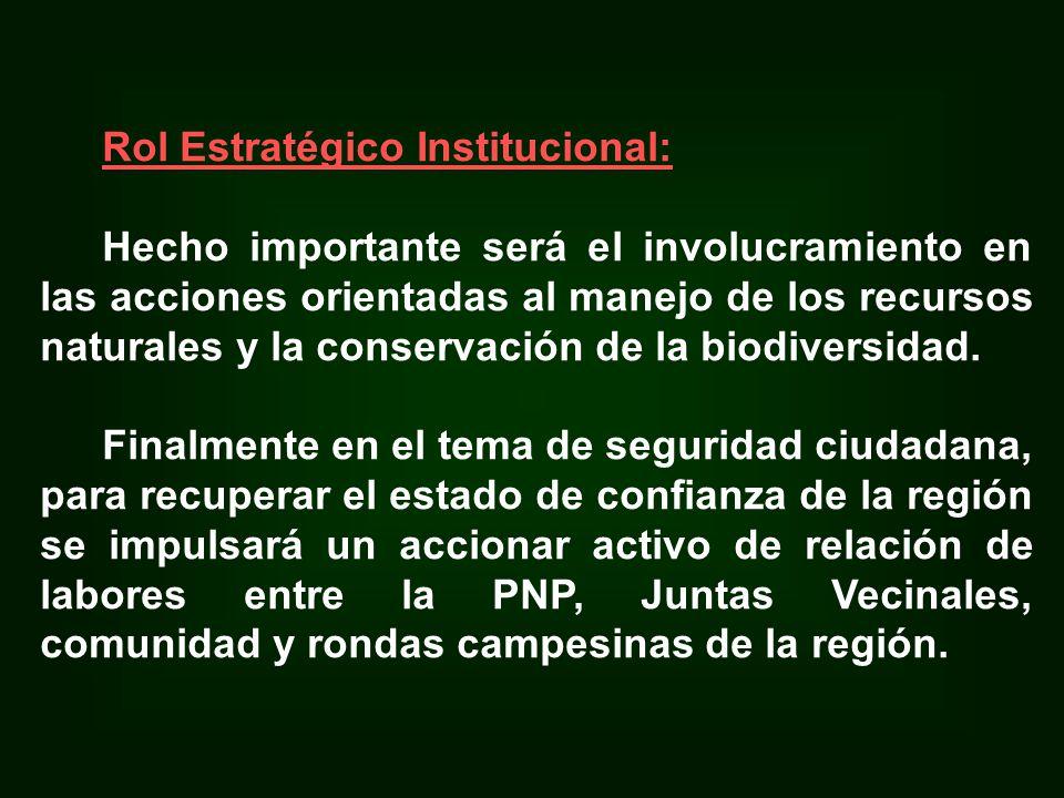 Rol Estratégico Institucional: Hecho importante será el involucramiento en las acciones orientadas al manejo de los recursos naturales y la conservación de la biodiversidad.