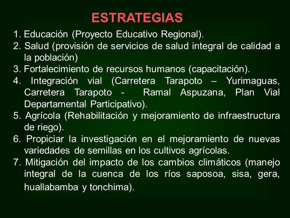 ESTRATEGIAS 1. Educación (Proyecto Educativo Regional).