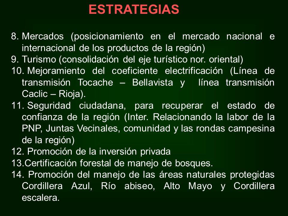 ESTRATEGIAS 8.Mercados (posicionamiento en el mercado nacional e internacional de los productos de la región) 9.Turismo (consolidación del eje turístico nor.