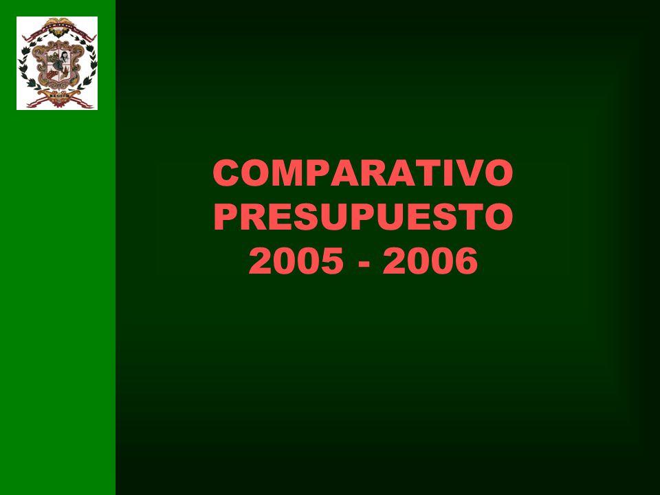 COMPARATIVO PRESUPUESTO 2005 - 2006