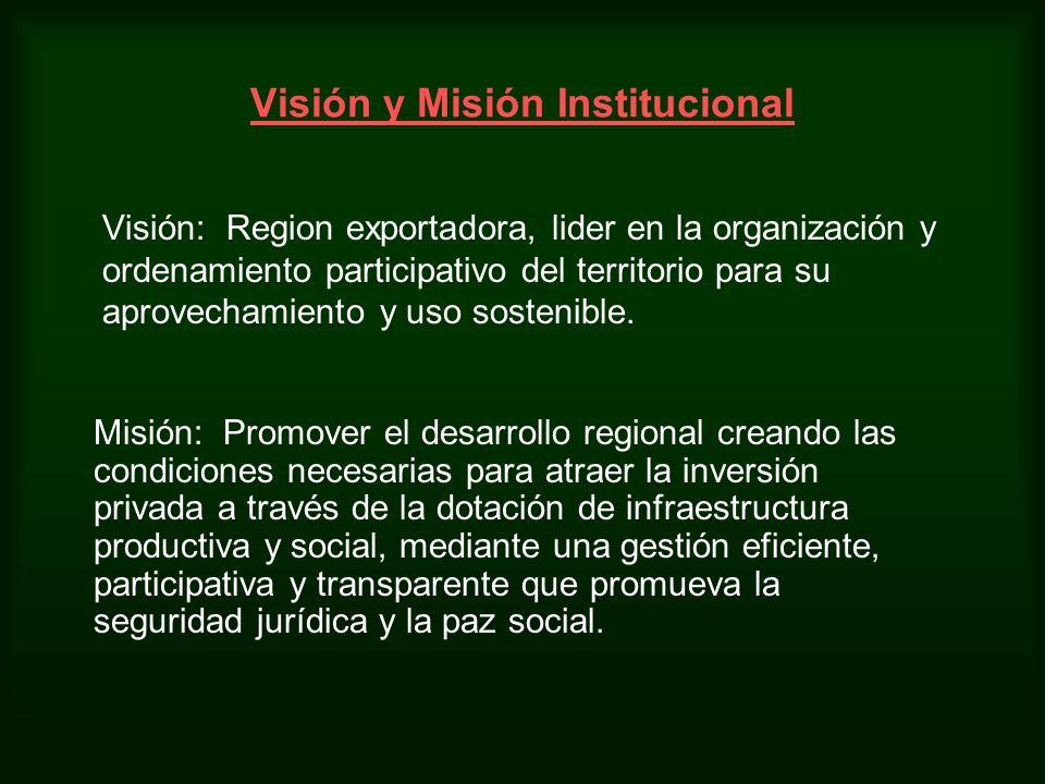 Visión y Misión Institucional Visión: Region exportadora, lider en la organización y ordenamiento participativo del territorio para su aprovechamiento y uso sostenible.