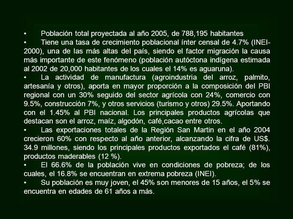 Población total proyectada al año 2005, de 788,195 habitantes Tiene una tasa de crecimiento poblacional ínter censal de 4.7% (INEI- 2000), una de las más altas del país, siendo el factor migración la causa más importante de este fenómeno (población autóctona indígena estimada al 2002 de 20,000 habitantes de los cuales el 14% es aguaruna).