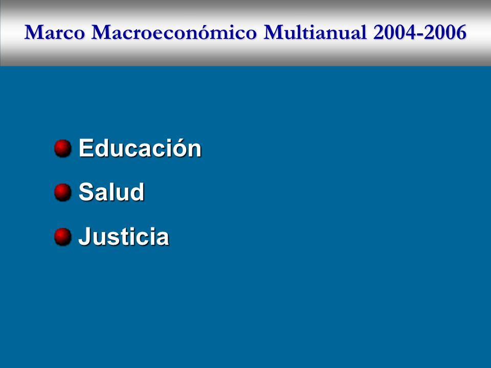Marco Macroeconómico Multianual 2004-2006 Educación Educación Salud Salud Justicia Justicia