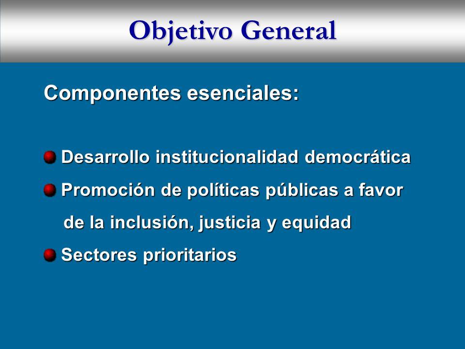 Objetivo General Componentes esenciales: Desarrollo institucionalidad democrática Desarrollo institucionalidad democrática Promoción de políticas públicas a favor Promoción de políticas públicas a favor de la inclusión, justicia y equidad de la inclusión, justicia y equidad Sectores prioritarios Sectores prioritarios