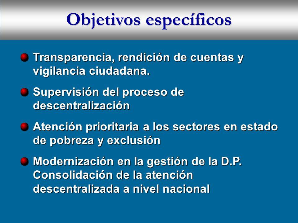Objetivos específicos Transparencia, rendición de cuentas y vigilancia ciudadana. Supervisión del proceso de descentralización Atención prioritaria a