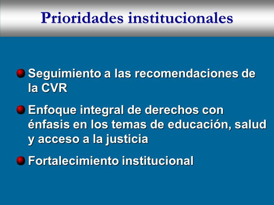 Prioridades institucionales Seguimiento a las recomendaciones de la CVR Enfoque integral de derechos con énfasis en los temas de educación, salud y ac
