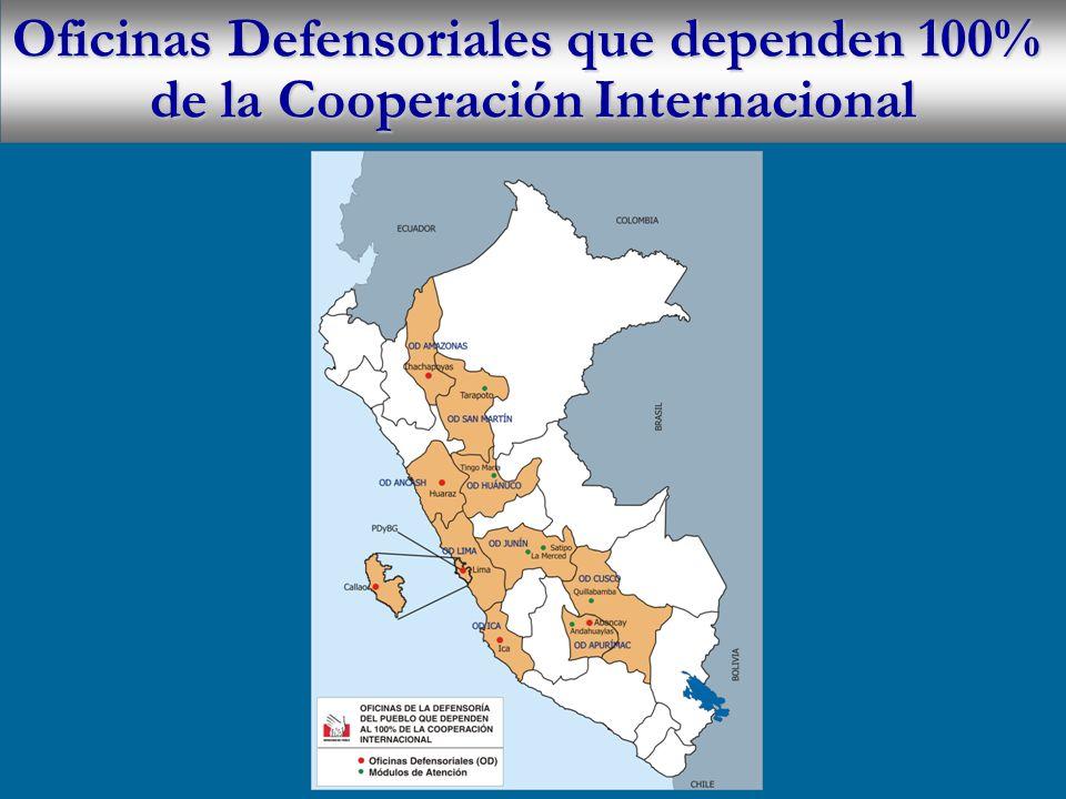 Oficinas Defensoriales que dependen 100% de la Cooperación Internacional