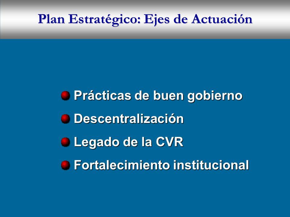 Plan Estratégico: Ejes de Actuación Prácticas de buen gobierno Prácticas de buen gobierno Descentralización Descentralización Legado de la CVR Legado de la CVR Fortalecimiento institucional Fortalecimiento institucional