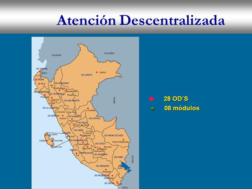 Oficinas Defensoriales que dependen 50% de la Cooperación Internacional