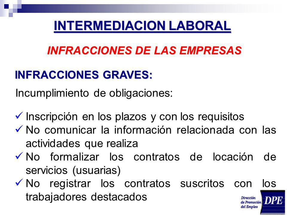 INFRACCIONES GRAVES: Incumplimiento de obligaciones: INTERMEDIACION LABORAL Inscripción en los plazos y con los requisitos No comunicar la información