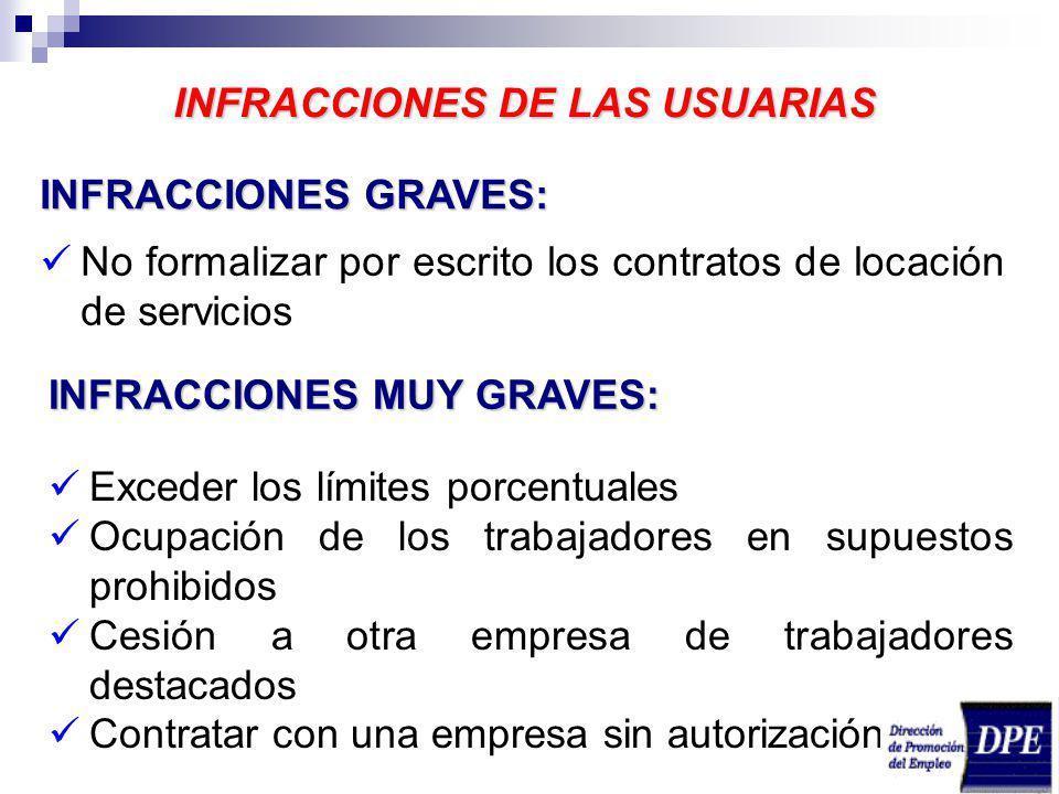 INFRACCIONES GRAVES: No formalizar por escrito los contratos de locación de servicios INFRACCIONES DE LAS USUARIAS INFRACCIONES MUY GRAVES: Exceder lo