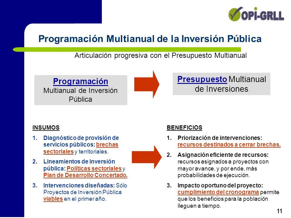 11 Programación Multianual de la Inversión Pública Programación Multianual de Inversión Pública INSUMOS 1.Diagnóstico de provisión de servicios públic